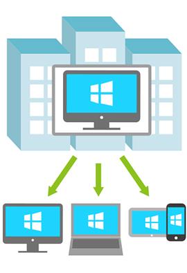 Решение VMware Horizon | CBS